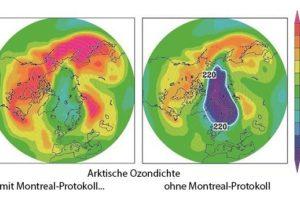Ozondichte Arktis