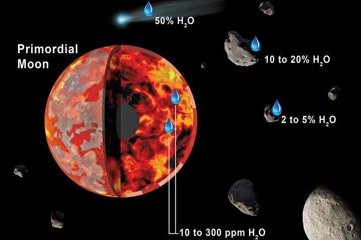 16-05-31-asteroiden.jpg