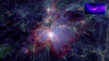 Früher Kosmos